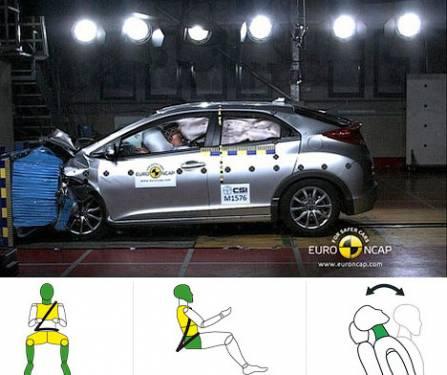 Защита пассажиров при фронтальном краш-тесте, ударе о столб и от хлыстовых травм