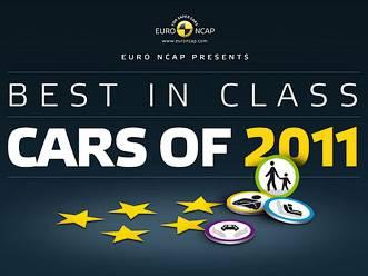 Европейская организация Euro NCAP