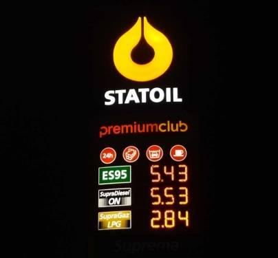 Цены на польских заправках